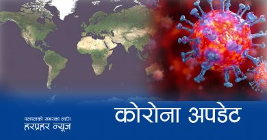 नेपालमा कोरोना संक्रमितको कुल संख्या ६५ हजार २७६ पुग्यो,जिल्लागत तथ्यांकसहित